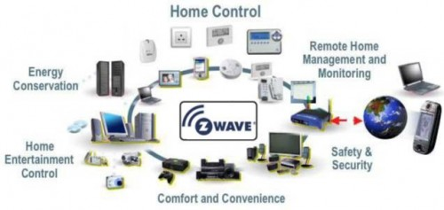 Z-Wave_For_Consumers__044119.jpg